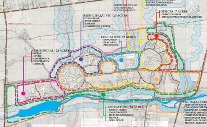 Master amp Urban Planning